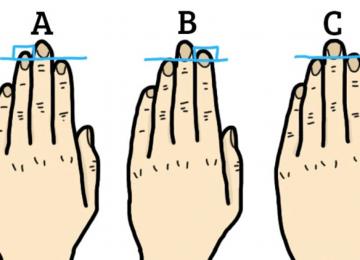 איך האופי שלך קשור לאורך האצבעות שלך – תראו כמה זה נכון לגביכם