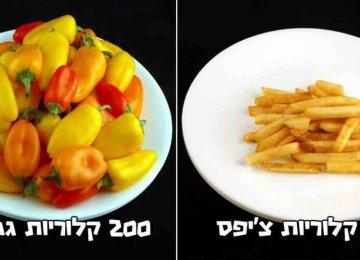 טוב לדעת – 15 תמונות שמראות כיצד נראות 200 קלוריות במאכלים שונים
